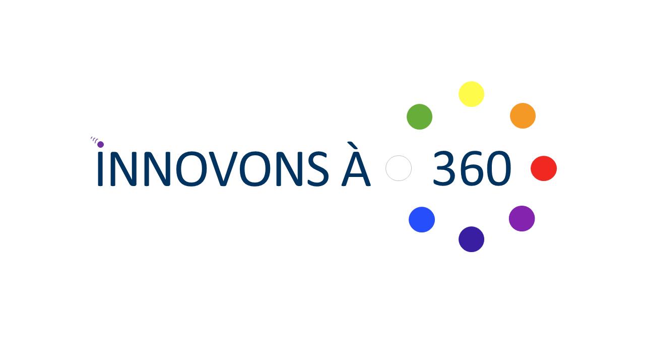 Innovons à 360°